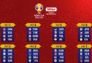 USA start Basketball World Cup defence against Czechs